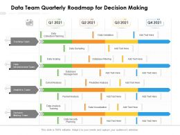 Data Team Quarterly Roadmap For Decision Making