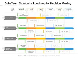 Data Team Six Months Roadmap For Decision Making