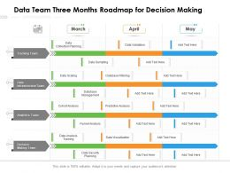 Data Team Three Months Roadmap For Decision Making