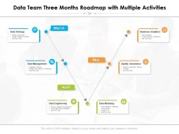 Data Team Three Months Roadmap With Multiple Activities
