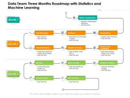 Data Team Three Months Roadmap With Statistics And Machine Learning