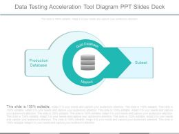 Data Testing Acceleration Tool Diagram Ppt Slides Deck