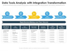 Data Tools Analysis With Integration Transformation