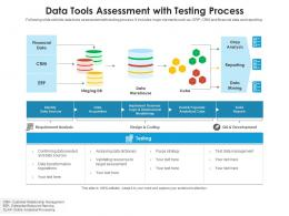 Data Tools Assessment With Testing Process