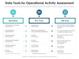 Data Tools For Operational Activity Assessment