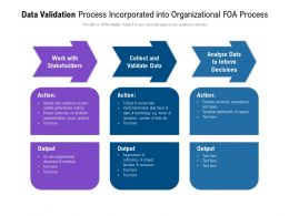 Data Validation Process Incorporated Into Organizational FOA Process