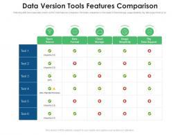 Data Version Tools Features Comparison