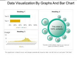 Data Visualization By Graphs And Bar Chart
