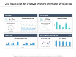 Data Visualization For Employee Overtime And Overall Effectiveness
