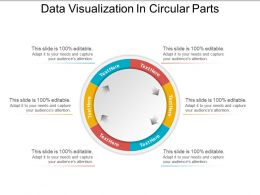 Data Visualization In Circular Parts