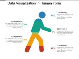 Data Visualization In Human Form