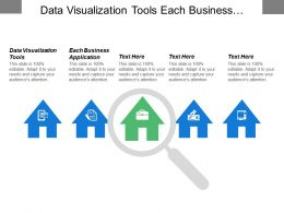 Data Visualization Tools Each Business Application Database Model Works