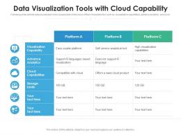 Data Visualization Tools With Cloud Capability