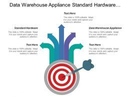 Data Warehouse Appliance Standard Hardware Advanced Analytics Maturity