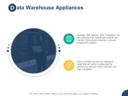 Data Warehouse Appliances Systems Ppt Powerpoint Presentation Pictures Example Topics