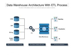 Data Warehouse Architecture With ETL Process