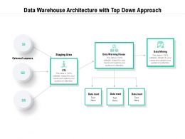 Data Warehouse Architecture With Top Down Approach