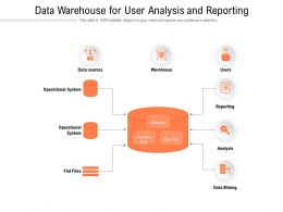 Data Warehouse For User Analysis And Reporting