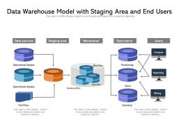Data Warehouse Model With Staging Area And End Users