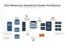 Data Warehouse Operational System Architecture