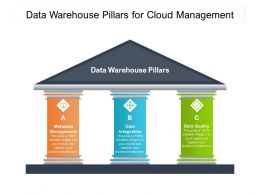 Data Warehouse Pillars For Cloud Management