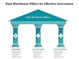 Data Warehouse Pillars For Effective Governance