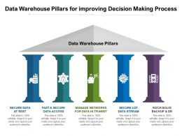 Data Warehouse Pillars For Improving Decision Making Process