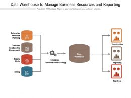 Data Warehouse To Manage Business Resources And Reporting
