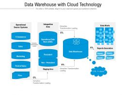 Data Warehouse With Cloud Technology