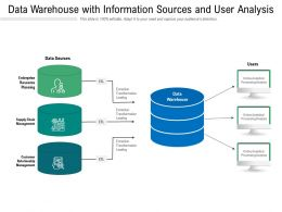 Data Warehouse With Information Sources And User Analysis