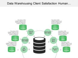 Data Warehousing Client Satisfaction Human Resources
