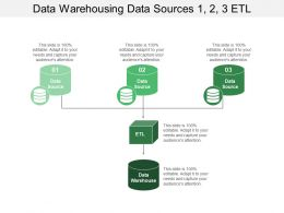Data Warehousing Data Sources 1 2 3 Etl