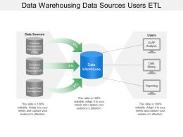 Data Warehousing Data Sources Users Etl