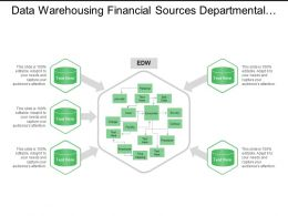 data_warehousing_financial_sources_departmental_sources_Slide01