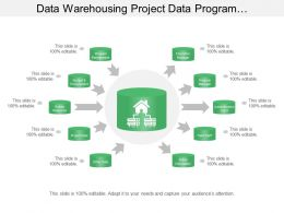 Data Warehousing Project Data Program Management