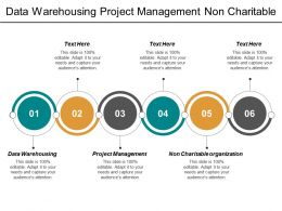 Data Warehousing Project Management Non Charitable Organization Manufacturing Collaboration Cpb
