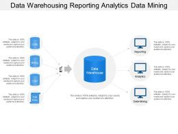 Data Warehousing Reporting Analytics Data Mining
