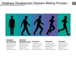 Database Development Decision Making Process Capital Management Divisional Structure Cpb