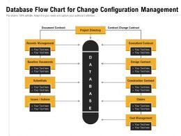 Database Flow Chart For Change Configuration Management