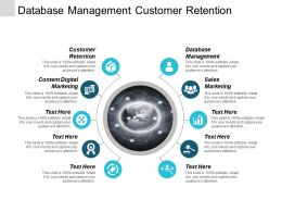Database Management Customer Retention Content Digital Marketing Sales Marketing Cpb