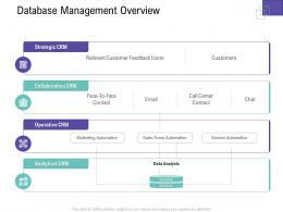 Database Management Overview Customer Relationship Management Process Ppt Slides