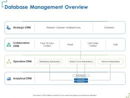 Database Management Overview Sales Force M349 Ppt Powerpoint Presentation Summary Visual Aids