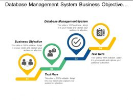 Database Management System Business Objective Business Development Techniques