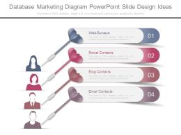 Database Marketing Diagram Powerpoint Slide Design Ideas