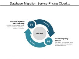 Database Migration Service Pricing Cloud Computing Services Big Data Analytics Cpb