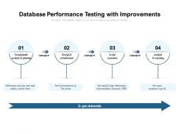 Database Performance Testing With Improvements