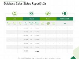 Database Sales Status Report Action Client Relationship Management Ppt Professional Examples