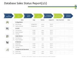 Database Sales Status Report Negotiation CRM Process Ppt Powerpoint Presentation Infographic Template Elements