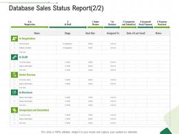 Database Sales Status Report Stage Client Relationship Management Ppt File Graphics Pictures