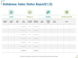 Database Sales Status Report Weighted Forecast Ppt Powerpoint Presentation Summary Themes